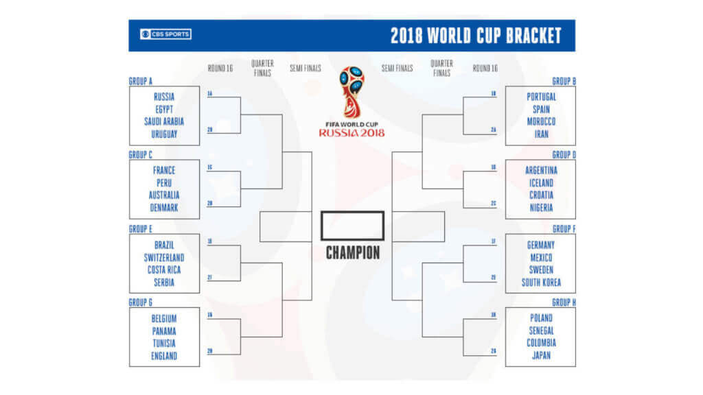 2018 World Cup bracket CBS